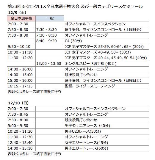 全日本選手権12/9(土)のスケジュール一部変更について